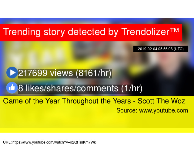Game of the Year Throughout the Years - Scott The Woz
