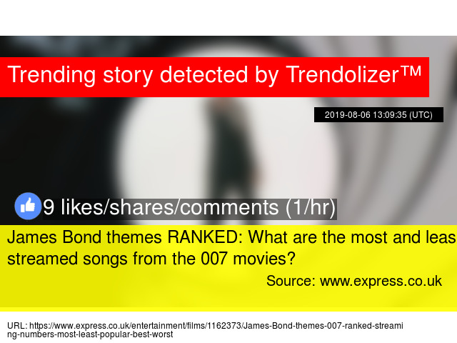 James Bond themes RANKED: What are the most and least